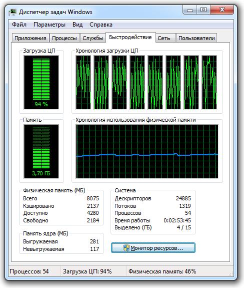 загрузка процессора в диспетчере задач