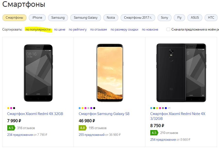 самые популярные смартфоны в яндекс-маркете